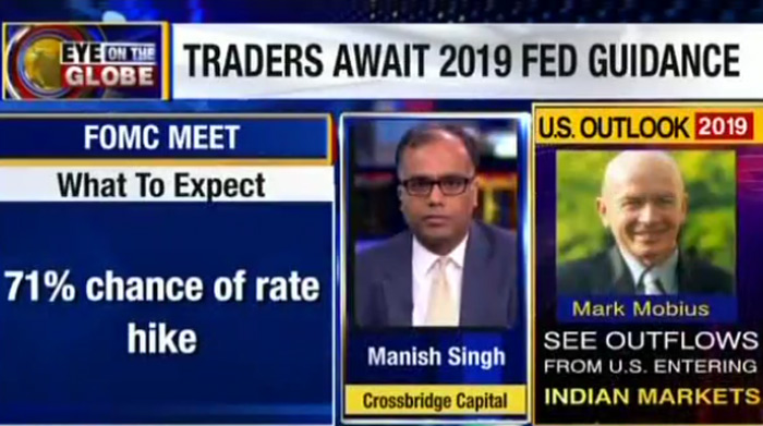 Manish singh on FOMC outcome